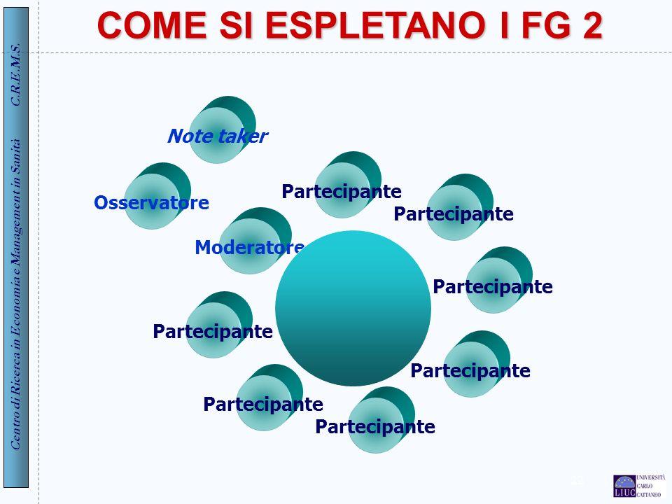 COME SI ESPLETANO I FG 2 Note taker Partecipante Osservatore