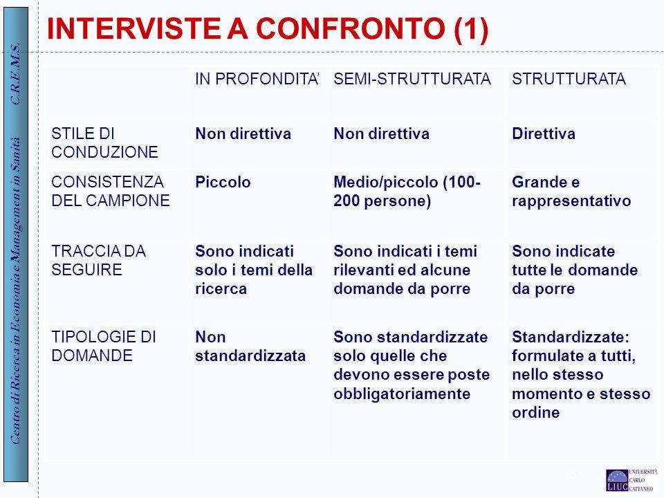 INTERVISTE A CONFRONTO (1)