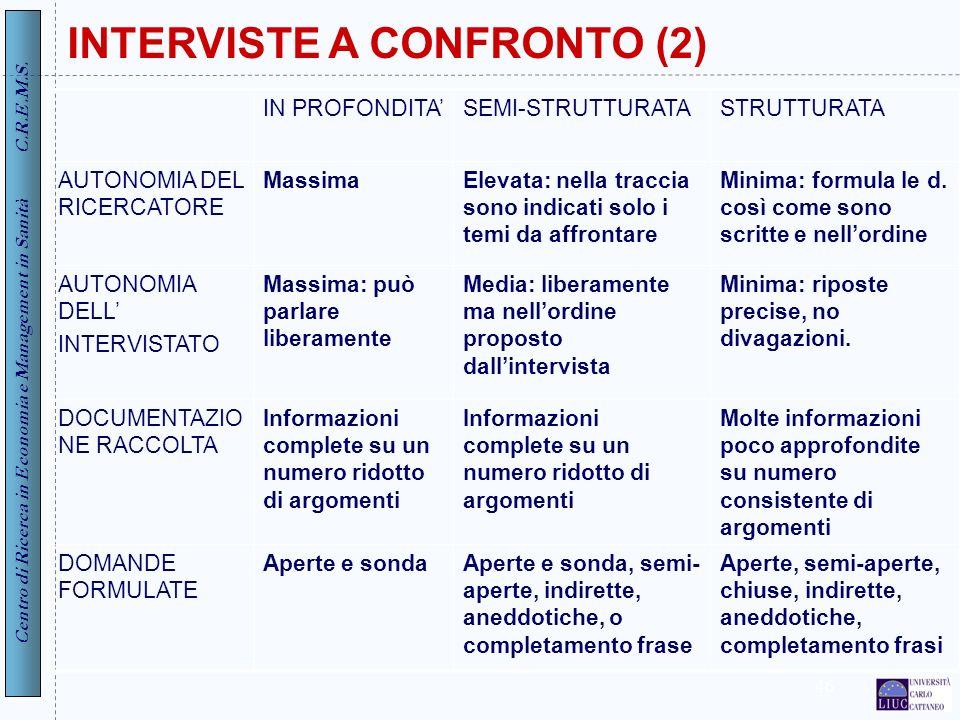 INTERVISTE A CONFRONTO (2)