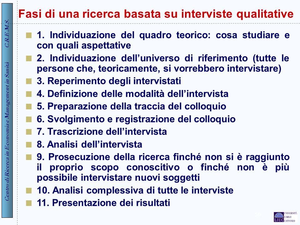 Fasi di una ricerca basata su interviste qualitative