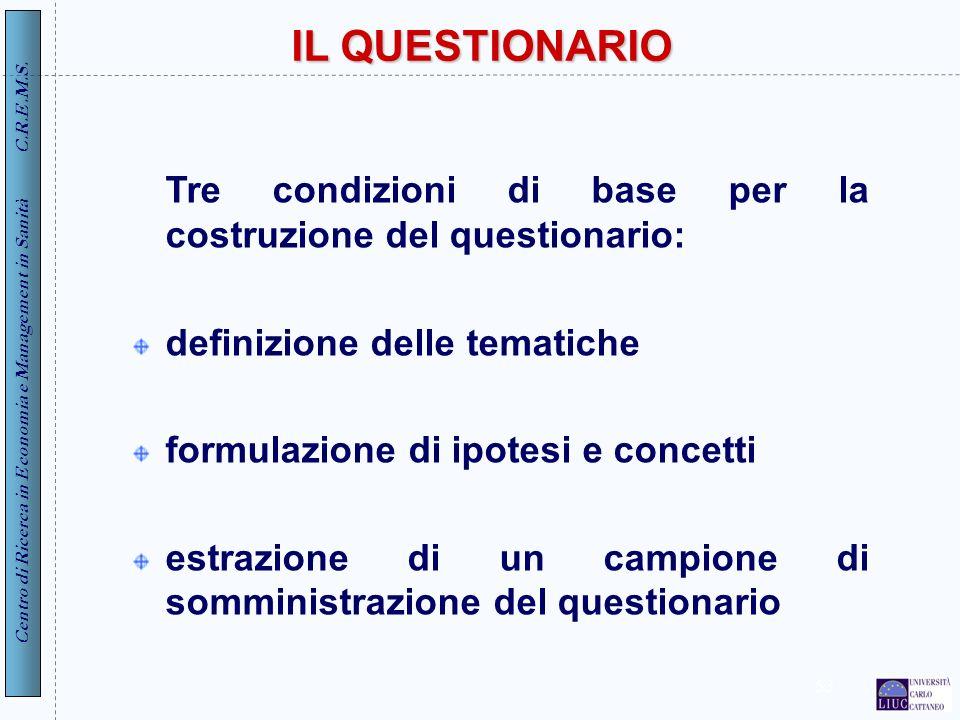 IL QUESTIONARIO Tre condizioni di base per la costruzione del questionario: definizione delle tematiche.