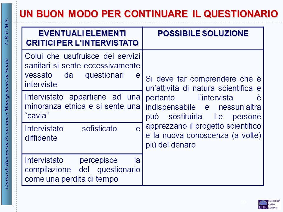 EVENTUALI ELEMENTI CRITICI PER L'INTERVISTATO