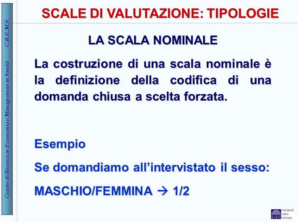 SCALE DI VALUTAZIONE: TIPOLOGIE