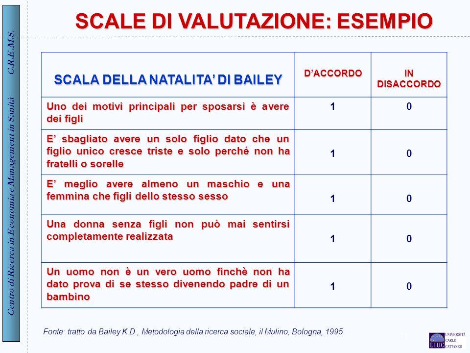 SCALE DI VALUTAZIONE: ESEMPIO SCALA DELLA NATALITA' DI BAILEY