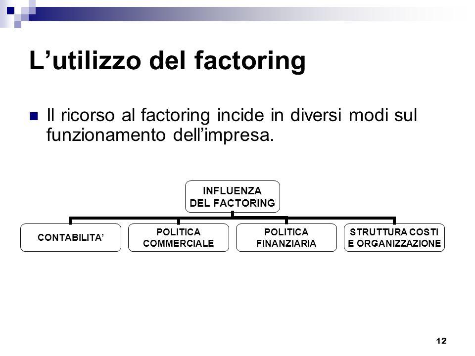 L'utilizzo del factoring