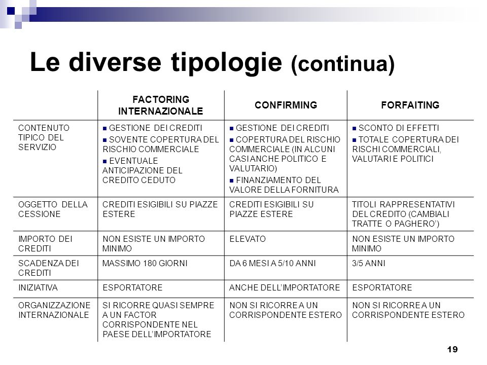 Le diverse tipologie (continua)