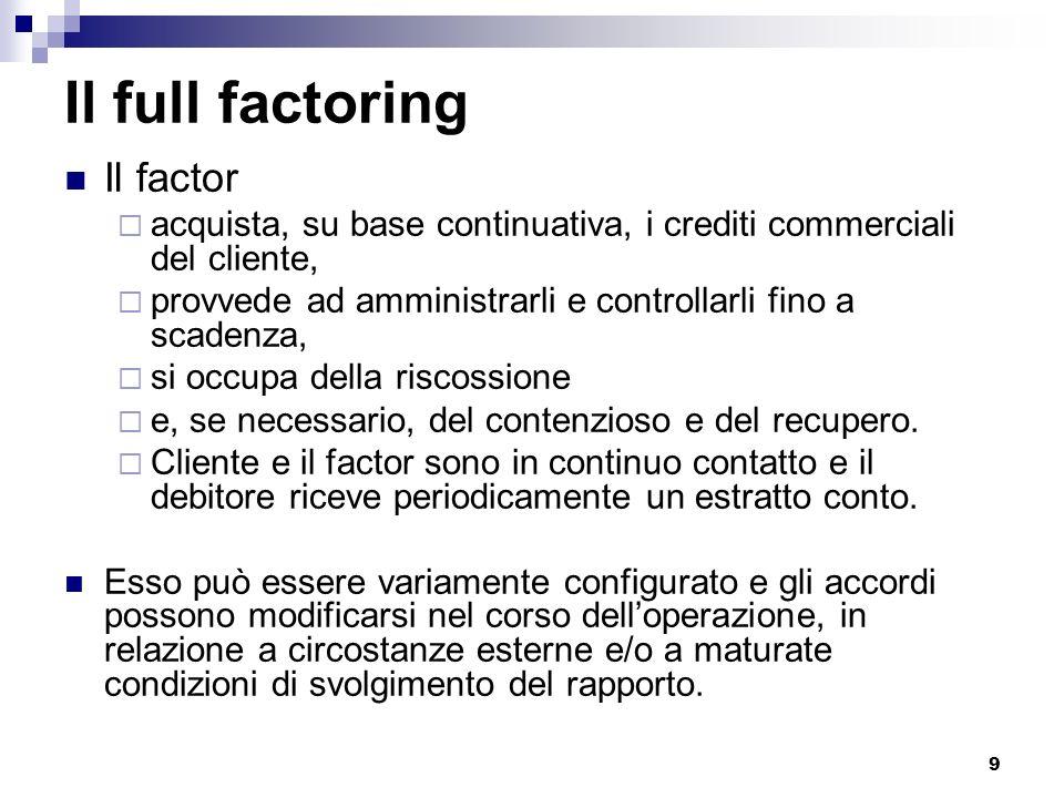 Il full factoring Il factor