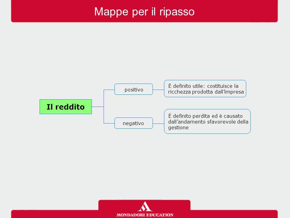 Mappe per il ripasso Il reddito È definito utile: costituisce la