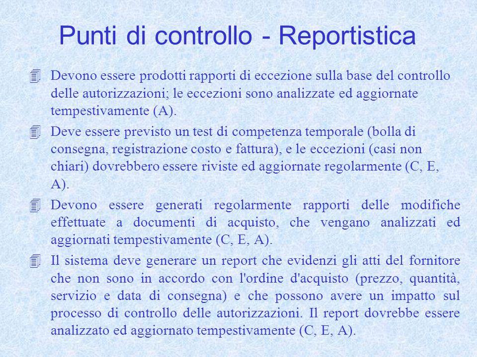 Punti di controllo - Reportistica