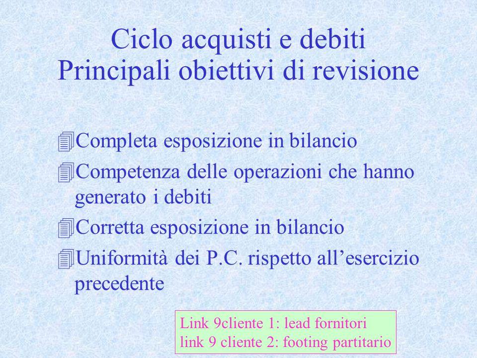 Ciclo acquisti e debiti Principali obiettivi di revisione