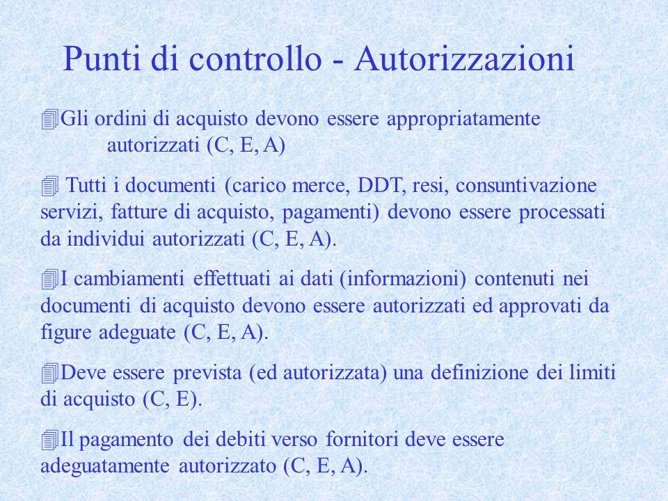 Punti di controllo - Autorizzazioni