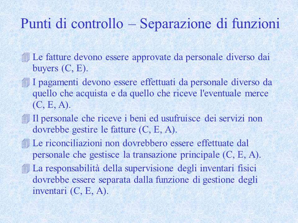 Punti di controllo – Separazione di funzioni