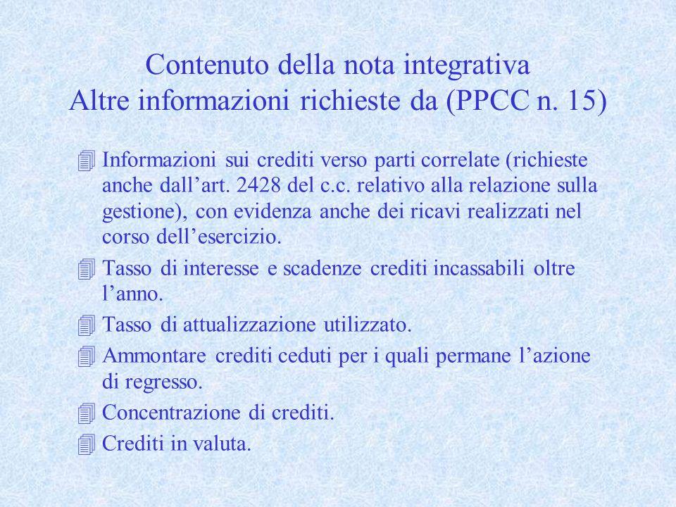 Contenuto della nota integrativa Altre informazioni richieste da (PPCC n. 15)