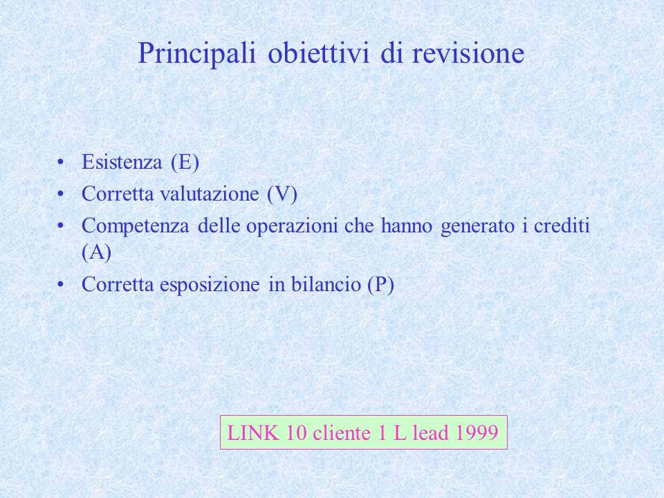 Principali obiettivi di revisione