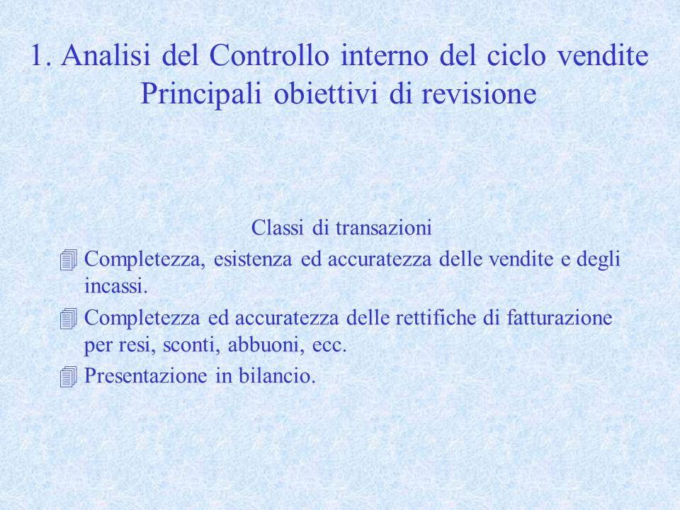 1. Analisi del Controllo interno del ciclo vendite Principali obiettivi di revisione