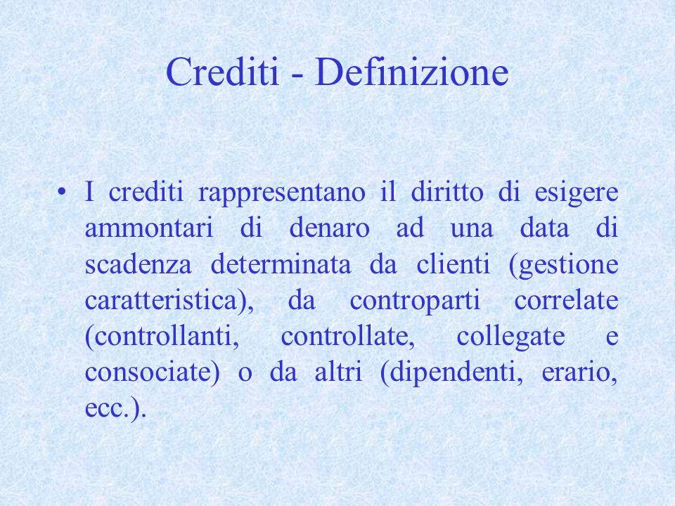 Crediti - Definizione
