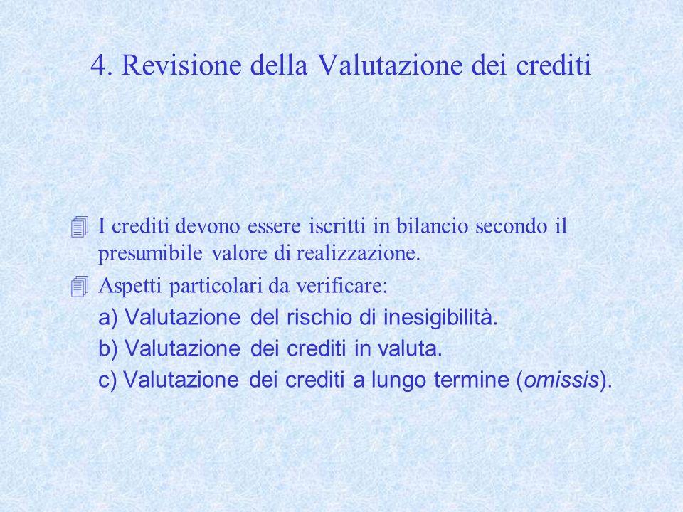 4. Revisione della Valutazione dei crediti