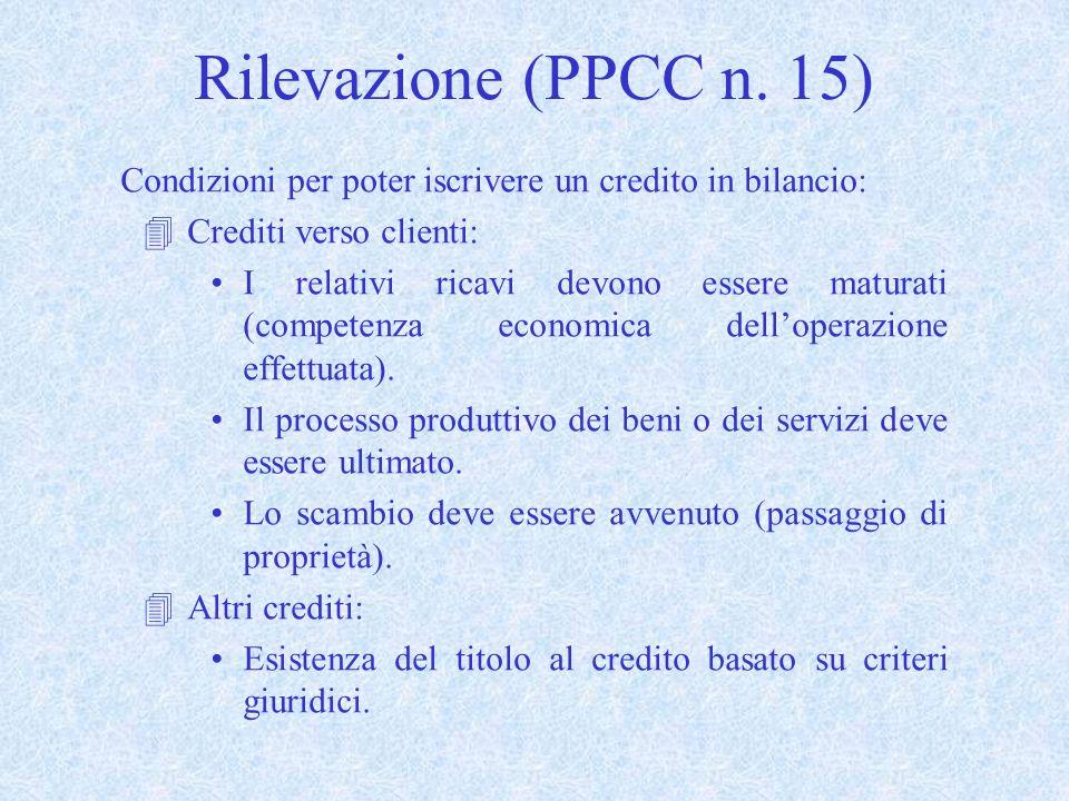 Rilevazione (PPCC n. 15) Condizioni per poter iscrivere un credito in bilancio: Crediti verso clienti:
