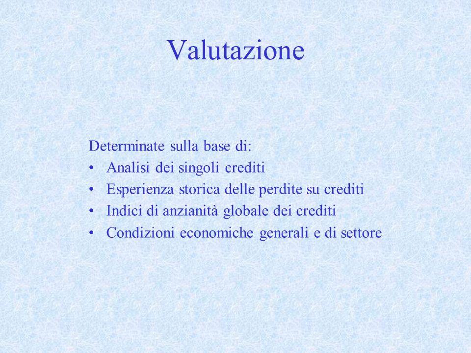 Valutazione Determinate sulla base di: Analisi dei singoli crediti