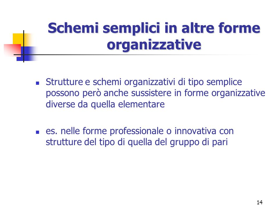 Schemi semplici in altre forme organizzative