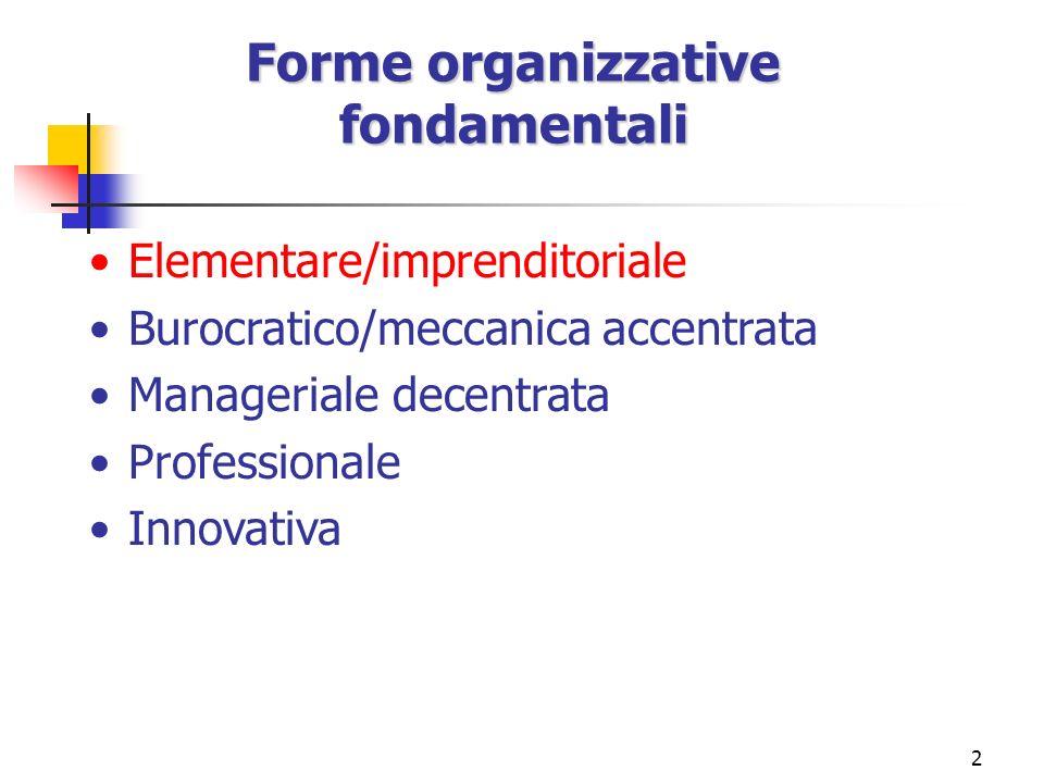Forme organizzative fondamentali