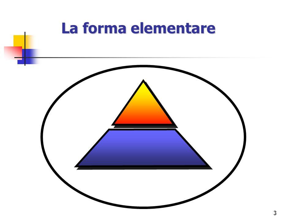 La forma elementare