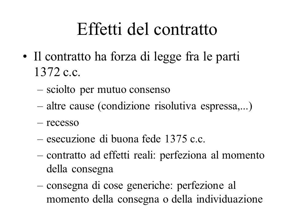 Effetti del contratto Il contratto ha forza di legge fra le parti 1372 c.c. sciolto per mutuo consenso.