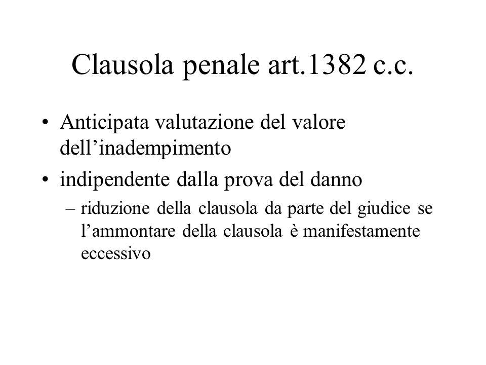 Clausola penale art.1382 c.c. Anticipata valutazione del valore dell'inadempimento. indipendente dalla prova del danno.