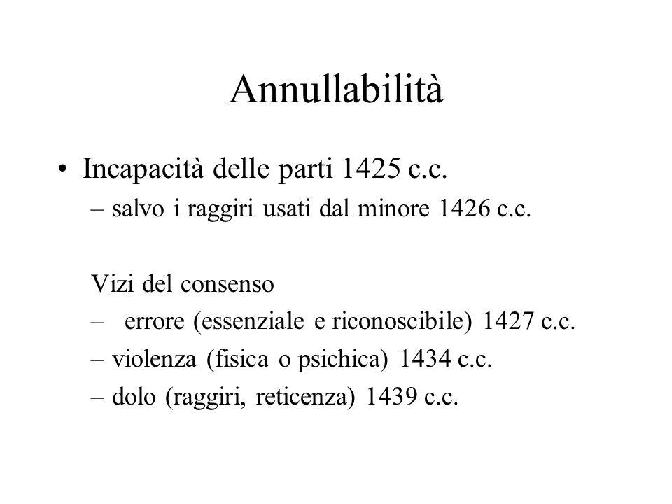 Annullabilità Incapacità delle parti 1425 c.c.