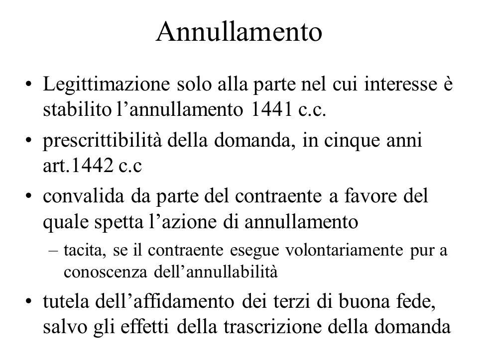 Annullamento Legittimazione solo alla parte nel cui interesse è stabilito l'annullamento 1441 c.c.