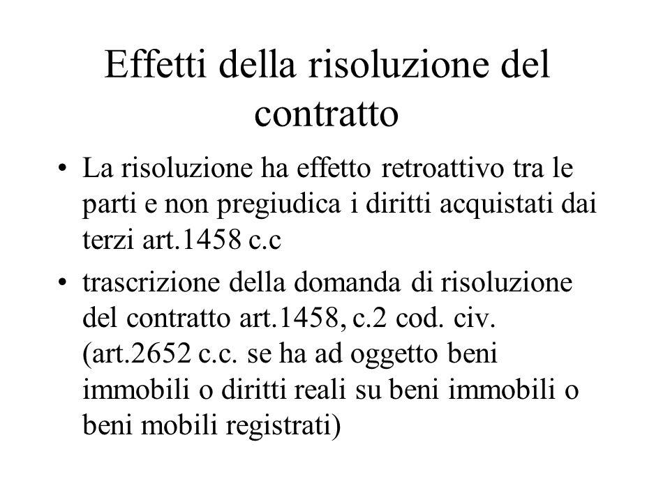 Effetti della risoluzione del contratto