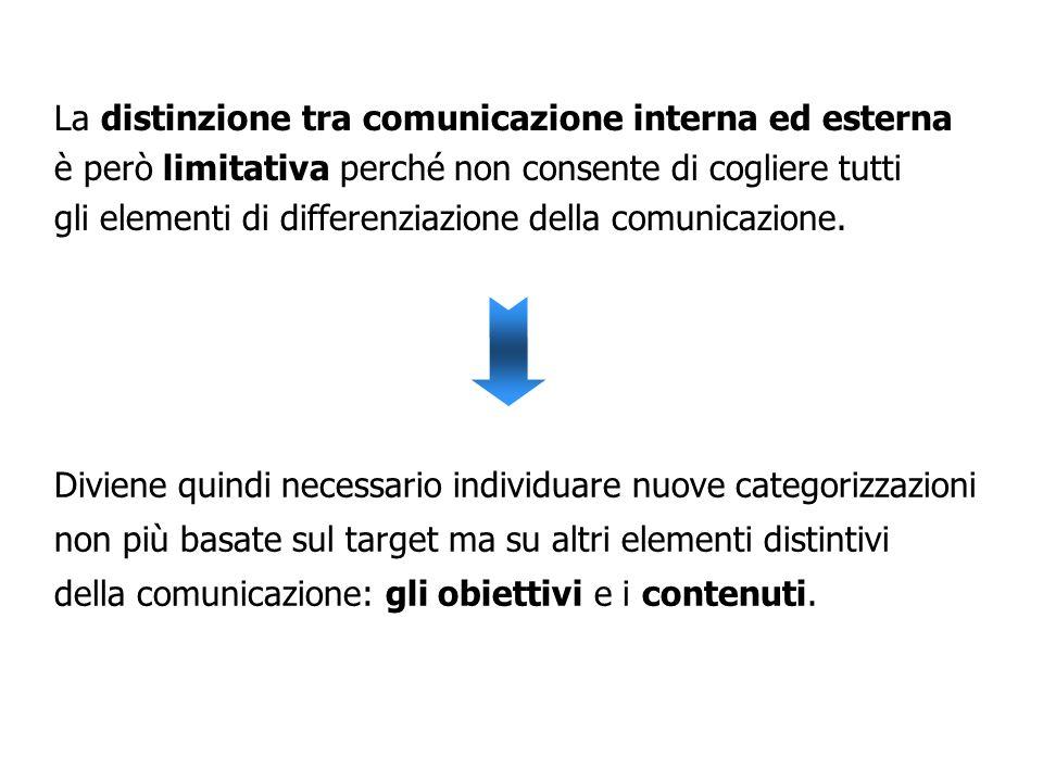 La distinzione tra comunicazione interna ed esterna