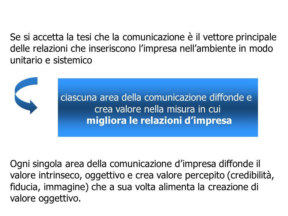 Se si accetta la tesi che la comunicazione è il vettore principale
