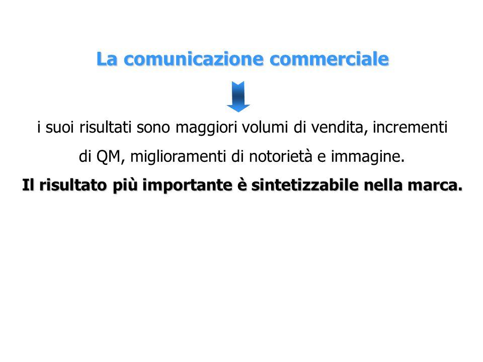 La comunicazione commerciale