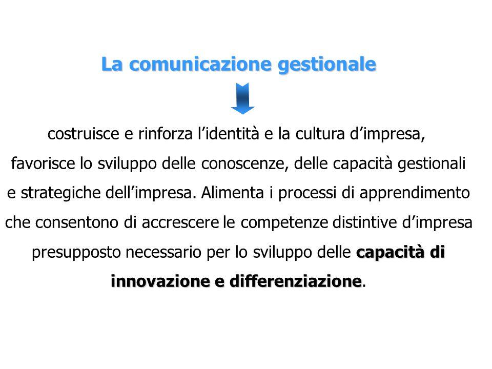 La comunicazione gestionale