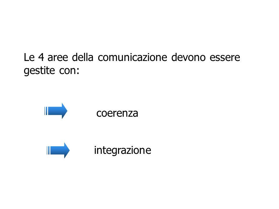 Le 4 aree della comunicazione devono essere