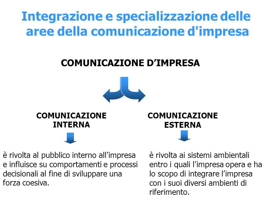 Integrazione e specializzazione delle