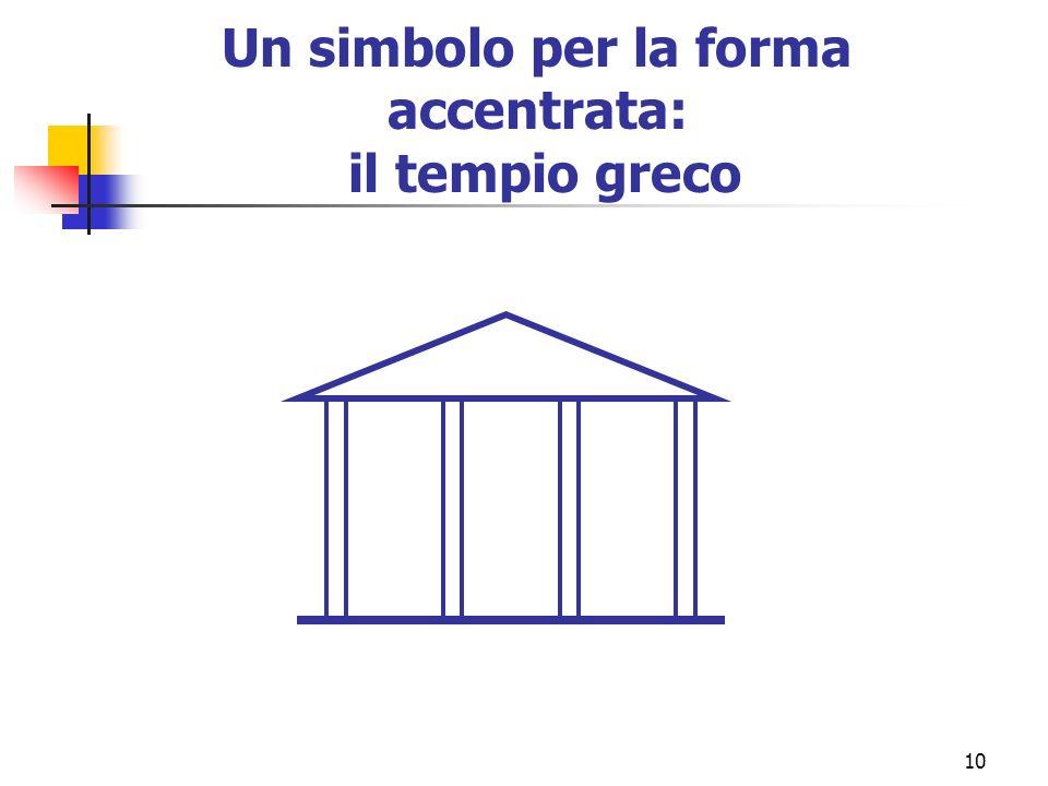 Un simbolo per la forma accentrata: