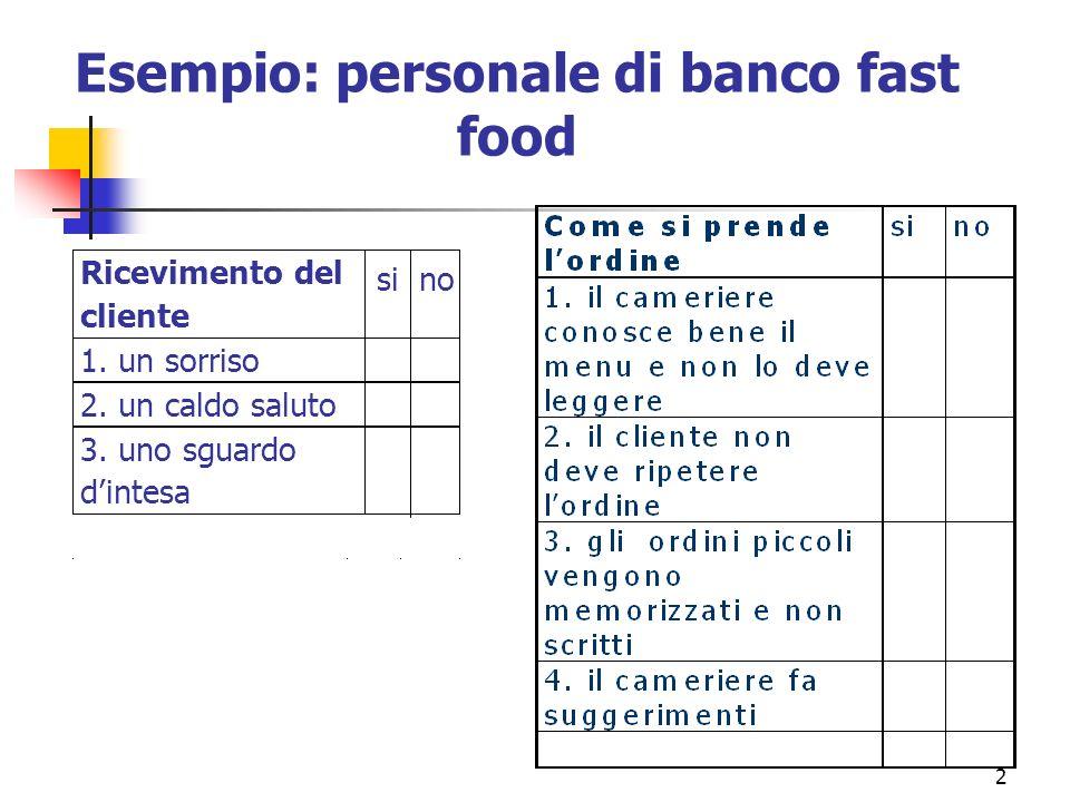 Esempio: personale di banco fast food