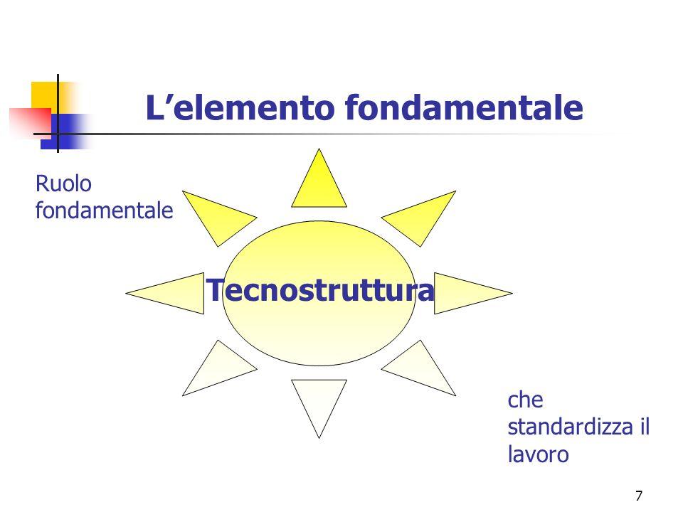 L'elemento fondamentale