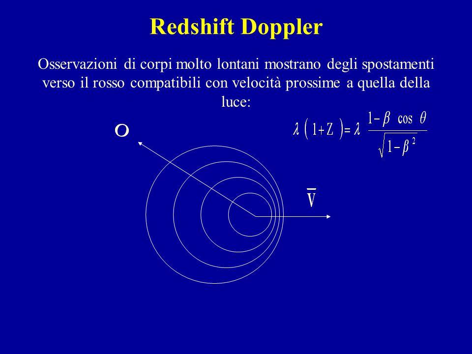 Redshift Doppler Osservazioni di corpi molto lontani mostrano degli spostamenti verso il rosso compatibili con velocità prossime a quella della luce: