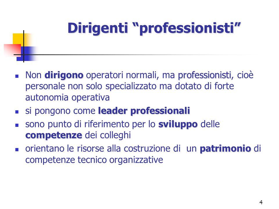 Dirigenti professionisti
