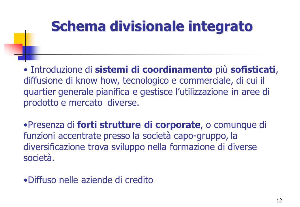 Schema divisionale integrato