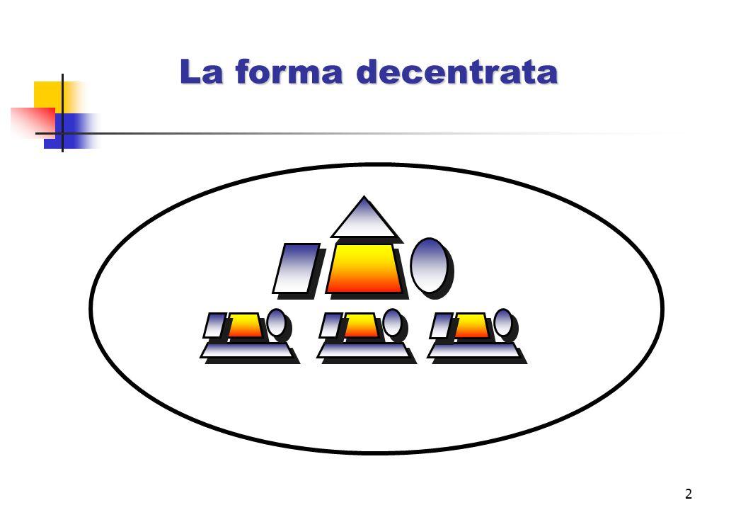 La forma decentrata