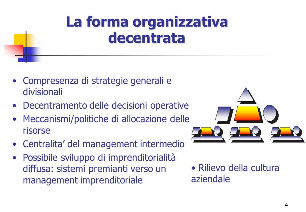 La forma organizzativa