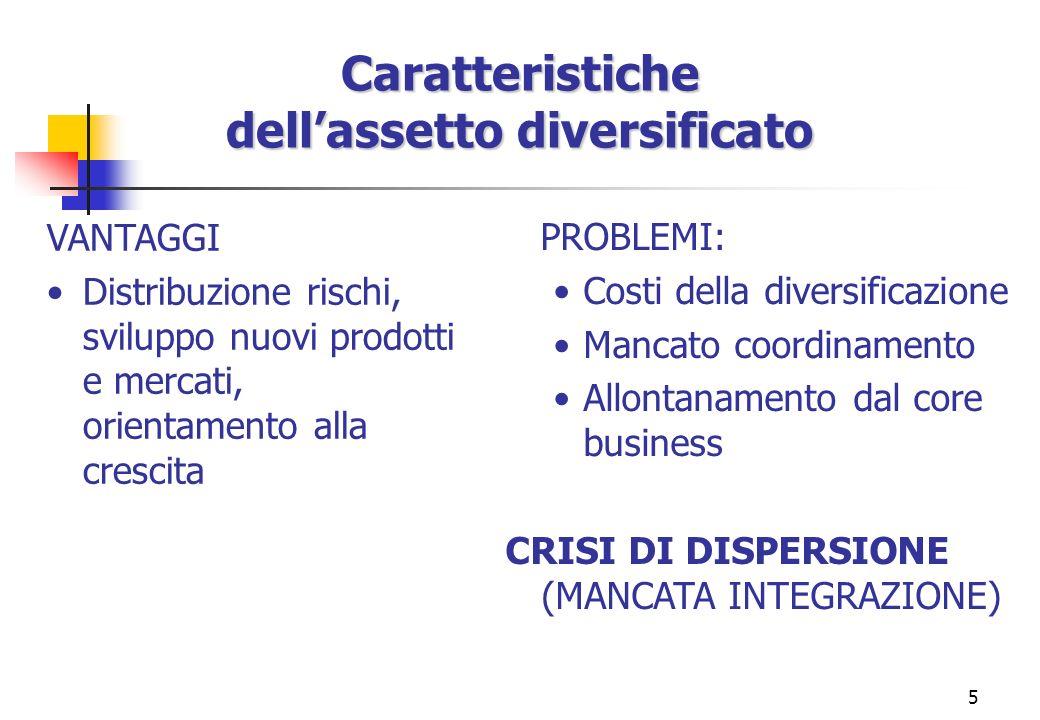 dell'assetto diversificato