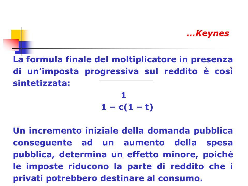 …Keynes La formula finale del moltiplicatore in presenza di un'imposta progressiva sul reddito è così sintetizzata: