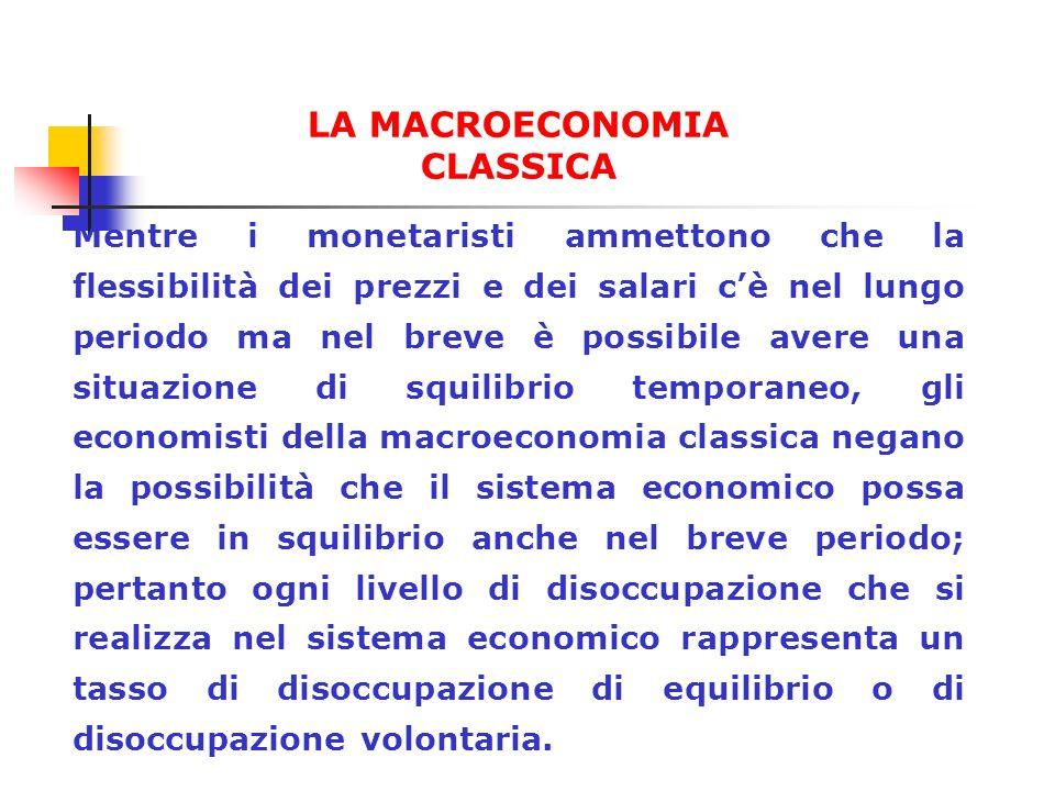 LA MACROECONOMIA CLASSICA