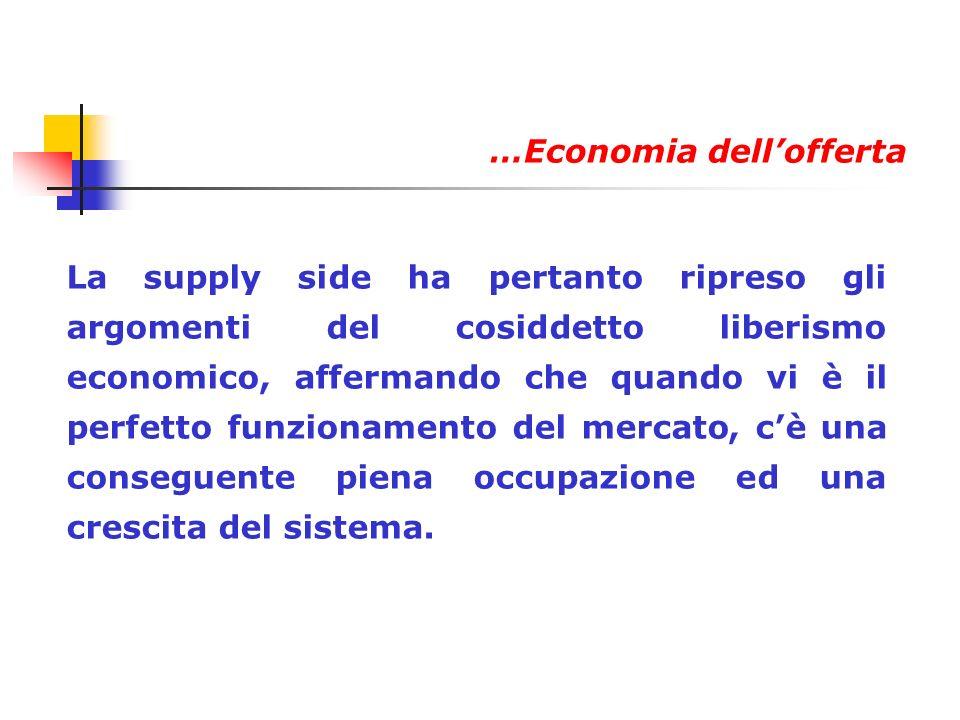 …Economia dell'offerta
