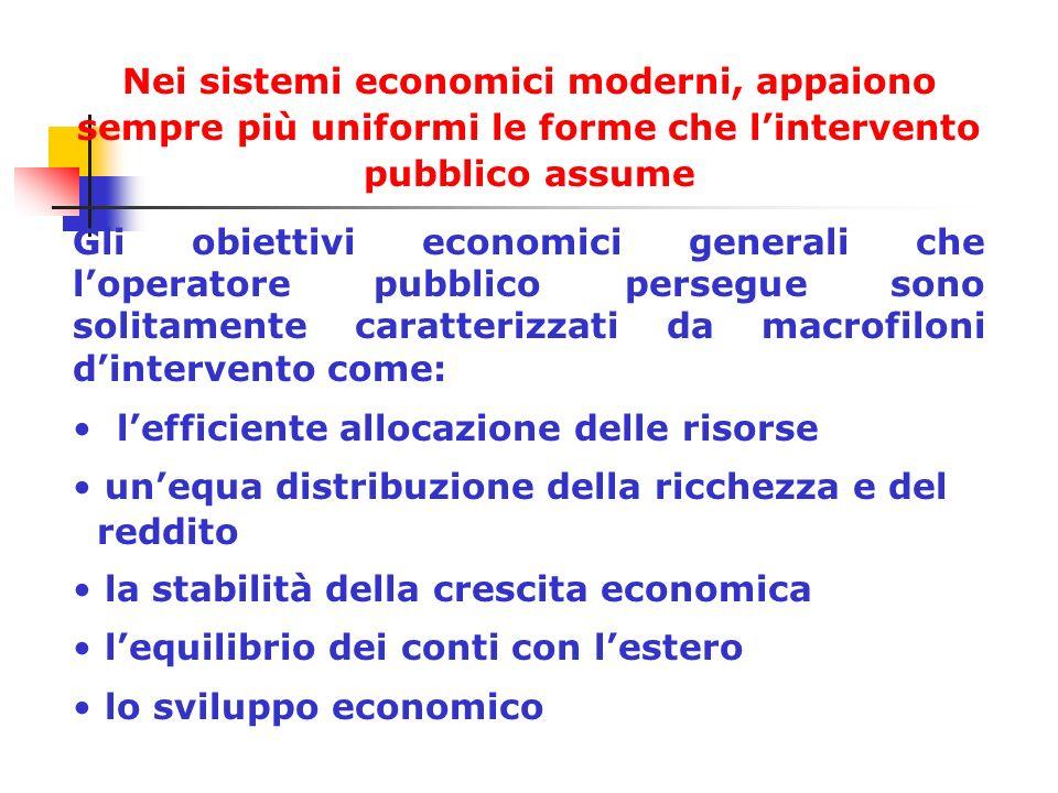 Nei sistemi economici moderni, appaiono sempre più uniformi le forme che l'intervento pubblico assume